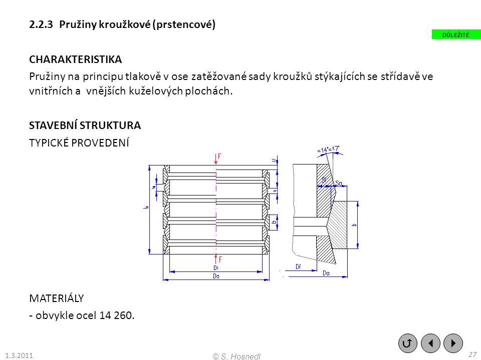 2.2.3 Pružiny kroužkové (prstencové) CHARAKTERISTIKA Pružiny na principu tlakově v ose zatěžované sady kroužků stýkajících se střídavě ve vnitřních a vnějších kuželových plochách. STAVEBNÍ STRUKTURA TYPICKÉ PROVEDENÍ MATERIÁLY - obvykle ocel 14 260.