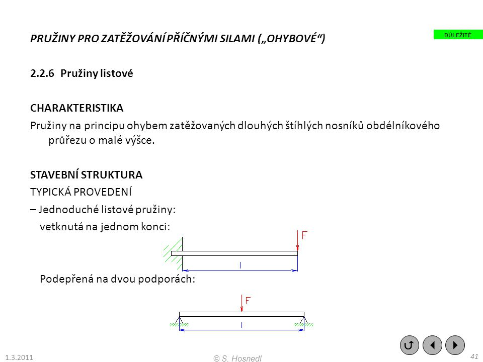 """PRUŽINY PRO ZATĚŽOVÁNÍ PŘÍČNÝMI SILAMI (""""OHYBOVÉ ) 2. 2"""
