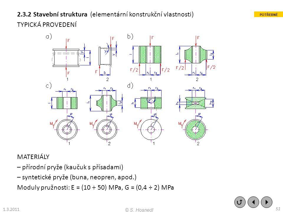 2.3.2 Stavební struktura (elementární konstrukční vlastnosti) TYPICKÁ PROVEDENÍ MATERIÁLY – přírodní pryže (kaučuk s přísadami) – syntetické pryže (buna, neopren, apod.) Moduly pružnosti: E = (10 ÷ 50) MPa, G = (0,4 ÷ 2) MPa