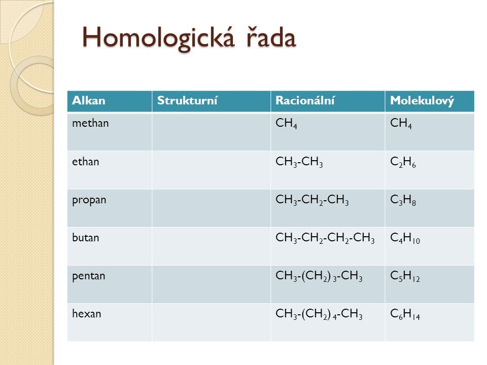 Homologická řada Alkan Strukturní Racionální Molekulový methan CH4