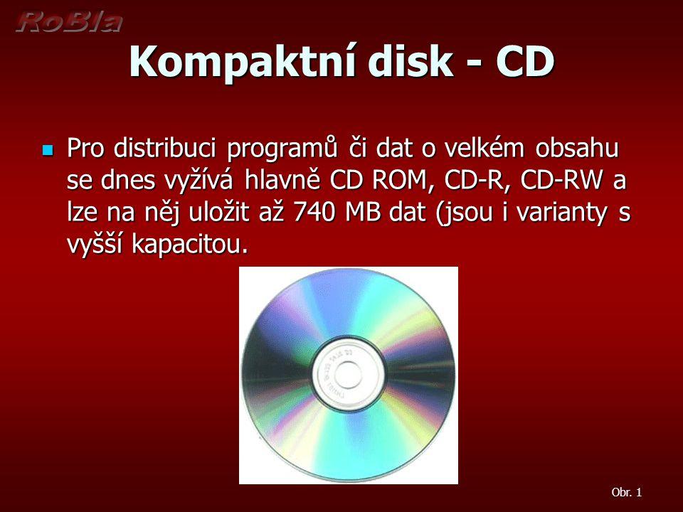 Kompaktní disk - CD