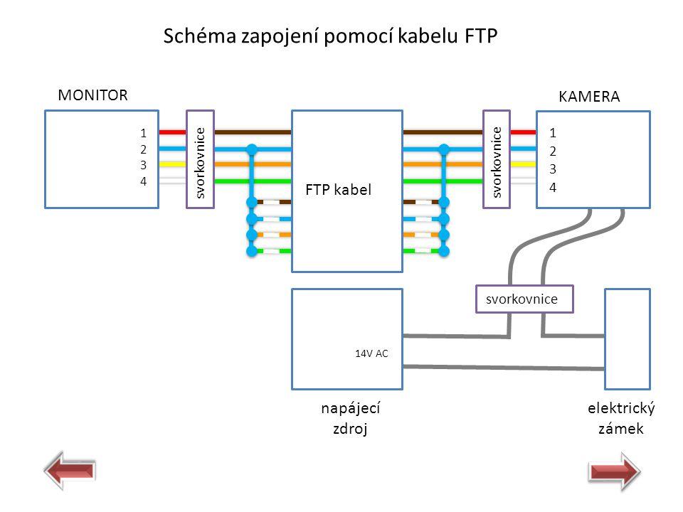Schéma zapojení pomocí kabelu FTP