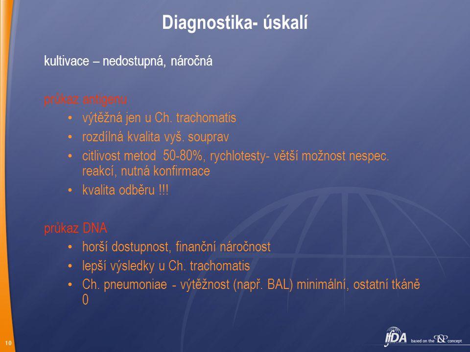 Diagnostika- úskalí kultivace – nedostupná, náročná průkaz antigenu