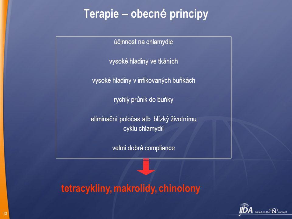 Terapie – obecné principy
