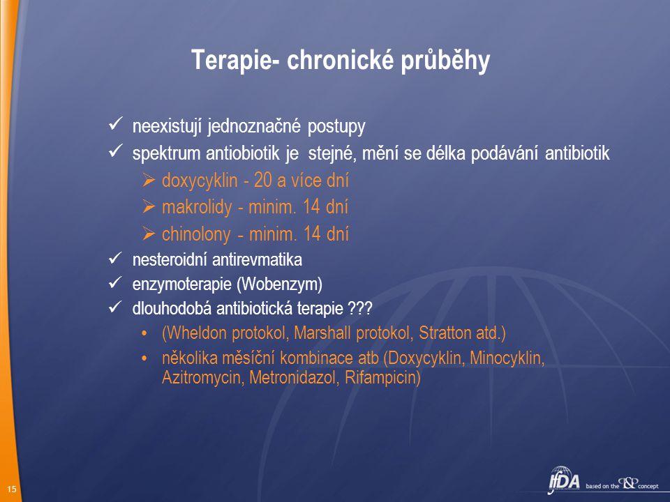 Terapie- chronické průběhy