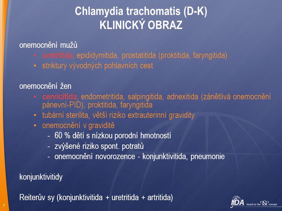 Chlamydia trachomatis (D-K) KLINICKÝ OBRAZ