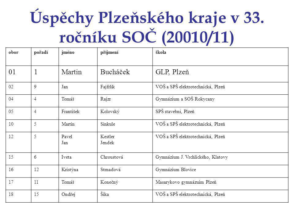 Úspěchy Plzeňského kraje v 33. ročníku SOČ (20010/11)