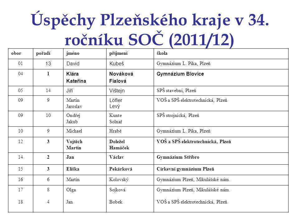 Úspěchy Plzeňského kraje v 34. ročníku SOČ (2011/12)