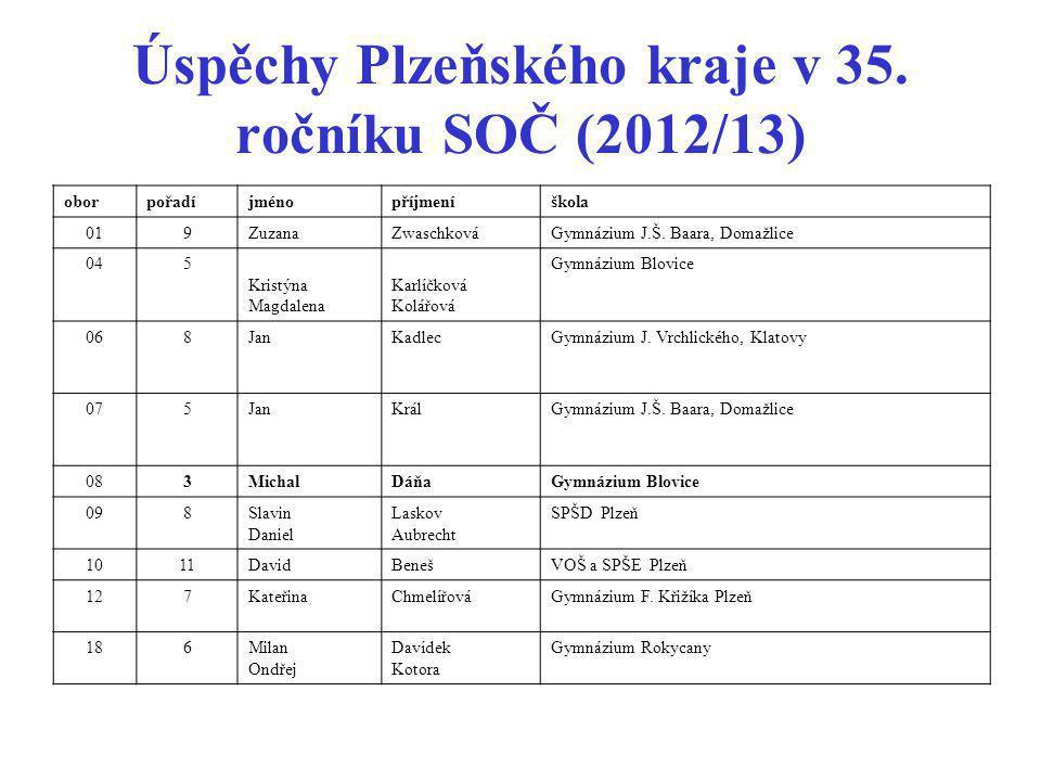 Úspěchy Plzeňského kraje v 35. ročníku SOČ (2012/13)