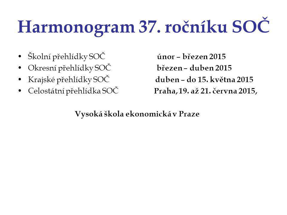Harmonogram 37. ročníku SOČ