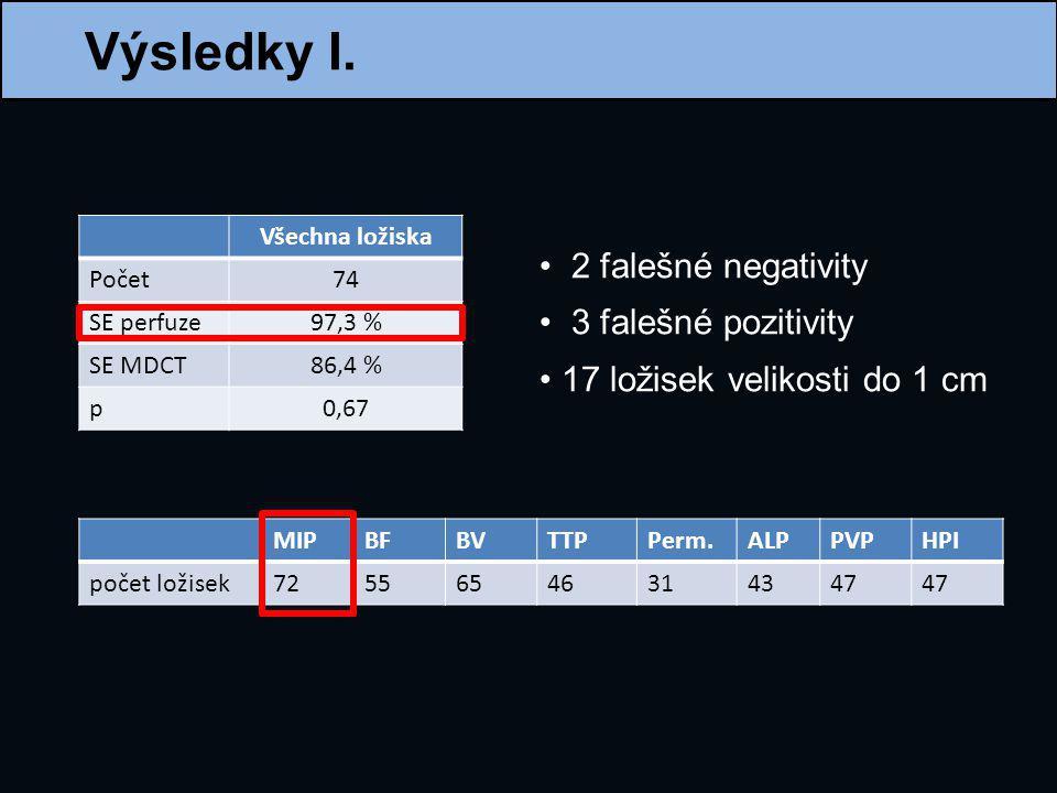 Výsledky I. 2 falešné negativity 3 falešné pozitivity