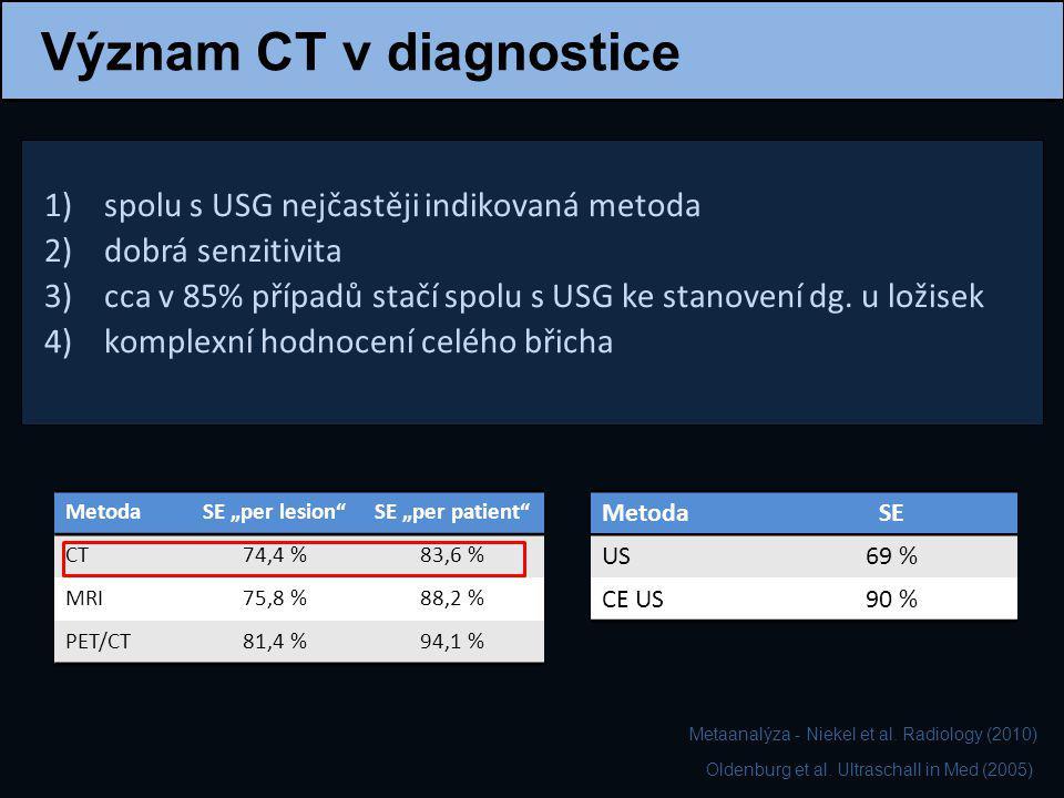 Význam CT v diagnostice
