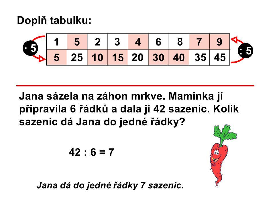 Doplň tabulku: 5. 4. 7. 9. 10. 15. 30. 40. 1. 2. 3. 6. 8. · 5. : 5. 25. 20. 35. 45.