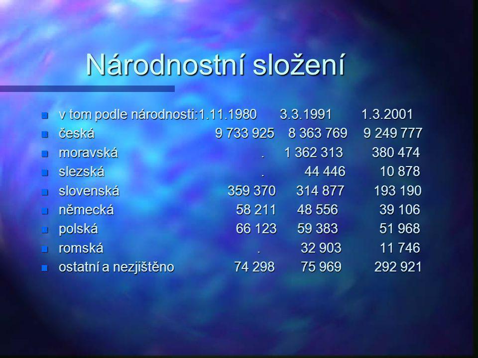 Národnostní složení v tom podle národnosti:1.11.1980 3.3.1991 1.3.2001