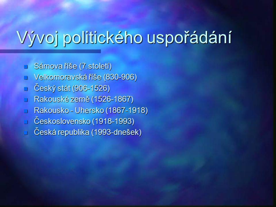 Vývoj politického uspořádání