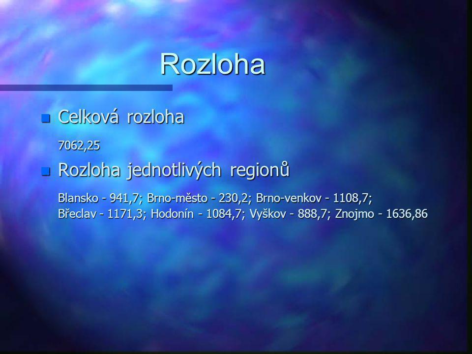 Rozloha Celková rozloha 7062,25 Rozloha jednotlivých regionů