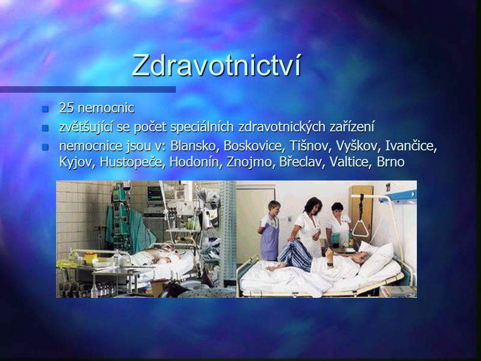 Zdravotnictví 25 nemocnic