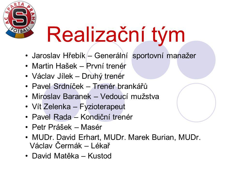 Realizační tým Jaroslav Hřebík – Generální sportovní manažer