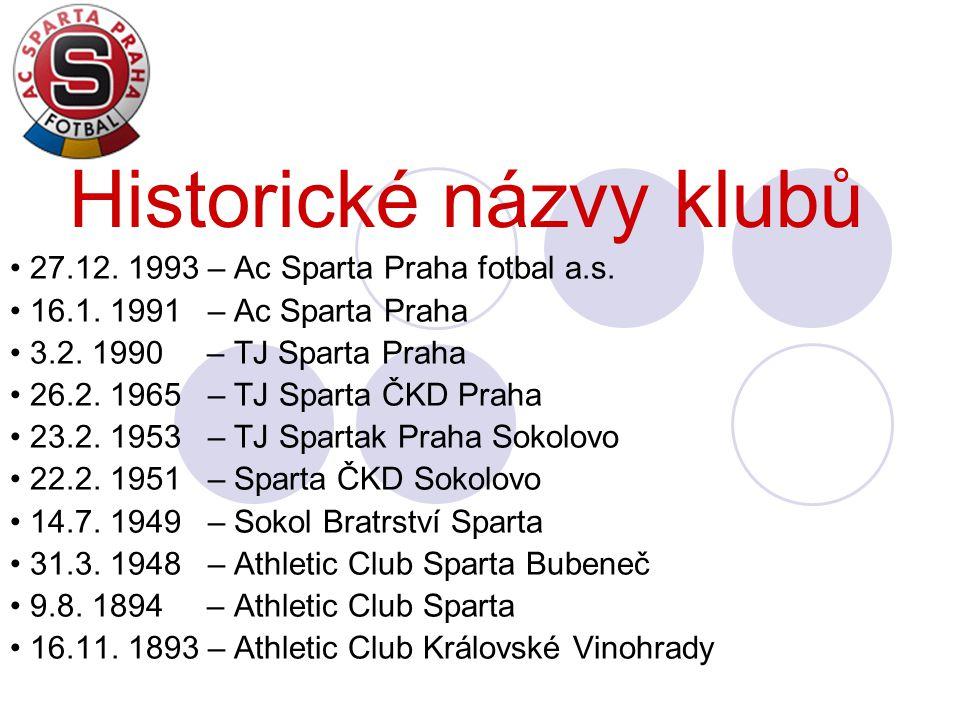 Historické názvy klubů