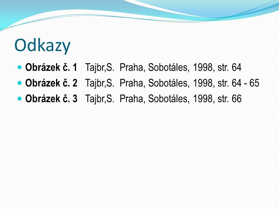 Odkazy Obrázek č. 1 Tajbr,S. Praha, Sobotáles, 1998, str. 64