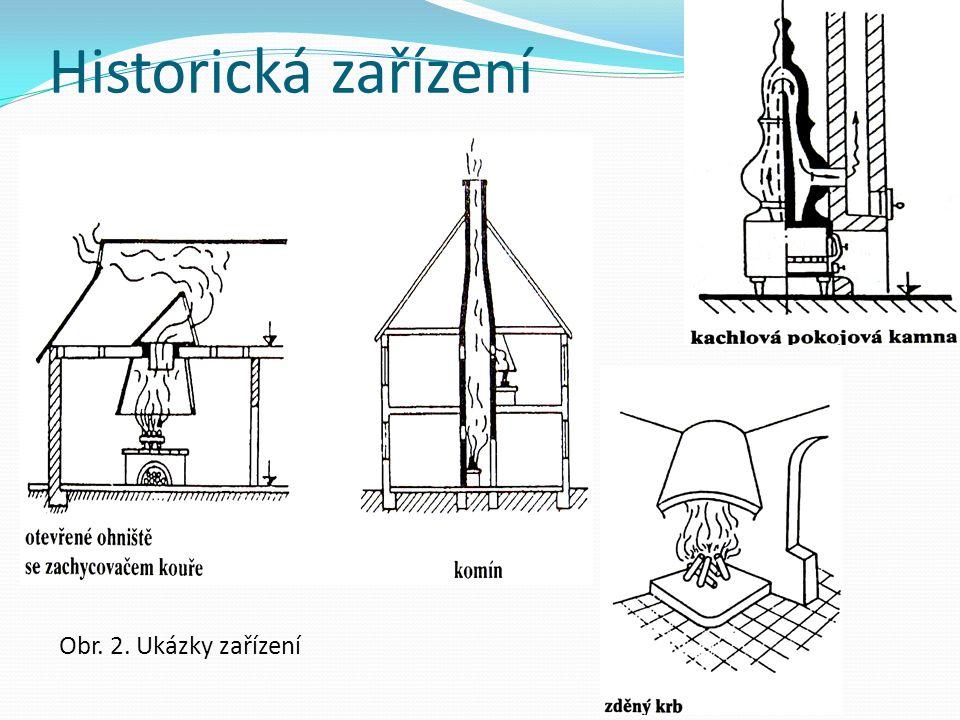 Historická zařízení Obr. 2. Ukázky zařízení