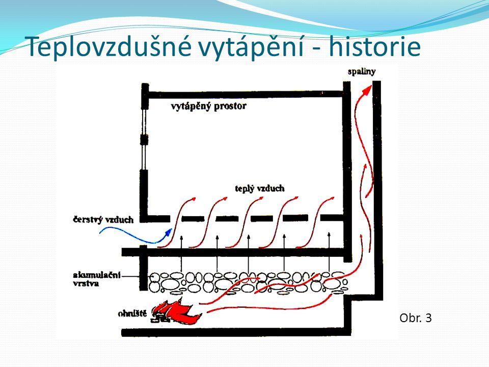 Teplovzdušné vytápění - historie