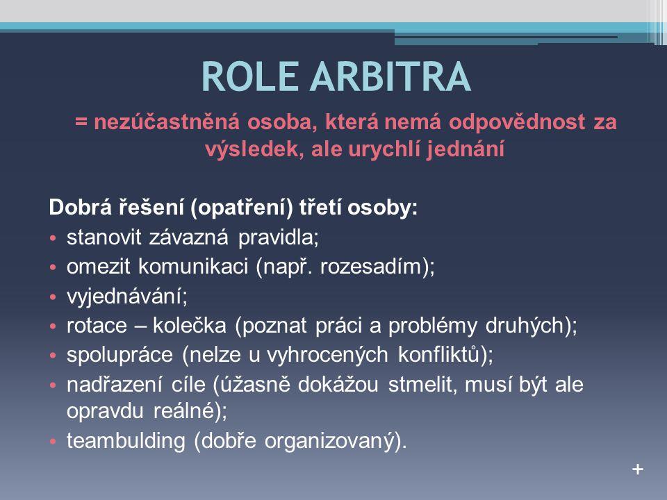 ROLE ARBITRA = nezúčastněná osoba, která nemá odpovědnost za výsledek, ale urychlí jednání. Dobrá řešení (opatření) třetí osoby: