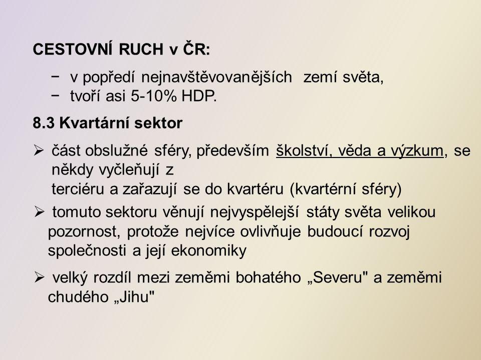 CESTOVNÍ RUCH v ČR: v popředí nejnavštěvovanějších zemí světa, tvoří asi 5-10% HDP. 8.3 Kvartární sektor.