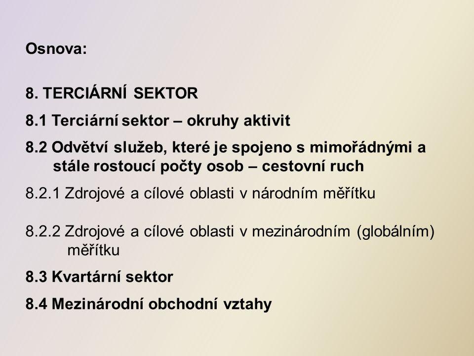Osnova: 8. Terciární sektor. 8.1 Terciární sektor – okruhy aktivit.