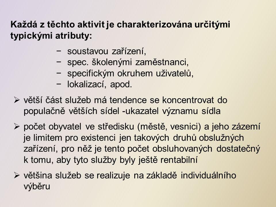 Každá z těchto aktivit je charakterizována určitými typickými atributy: