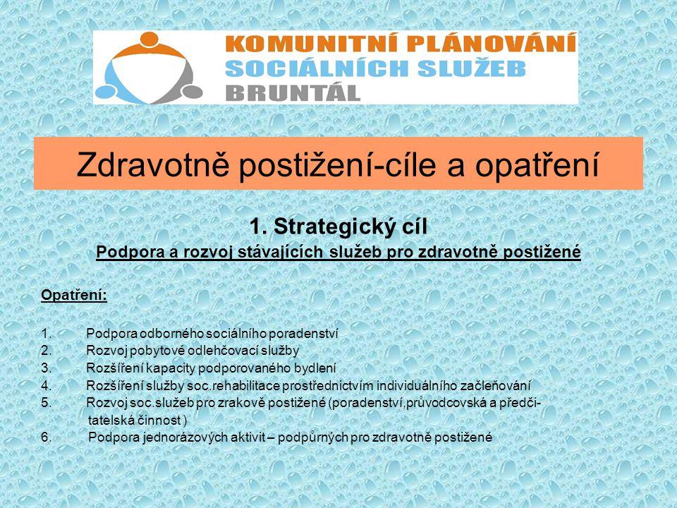 Zdravotně postižení-cíle a opatření