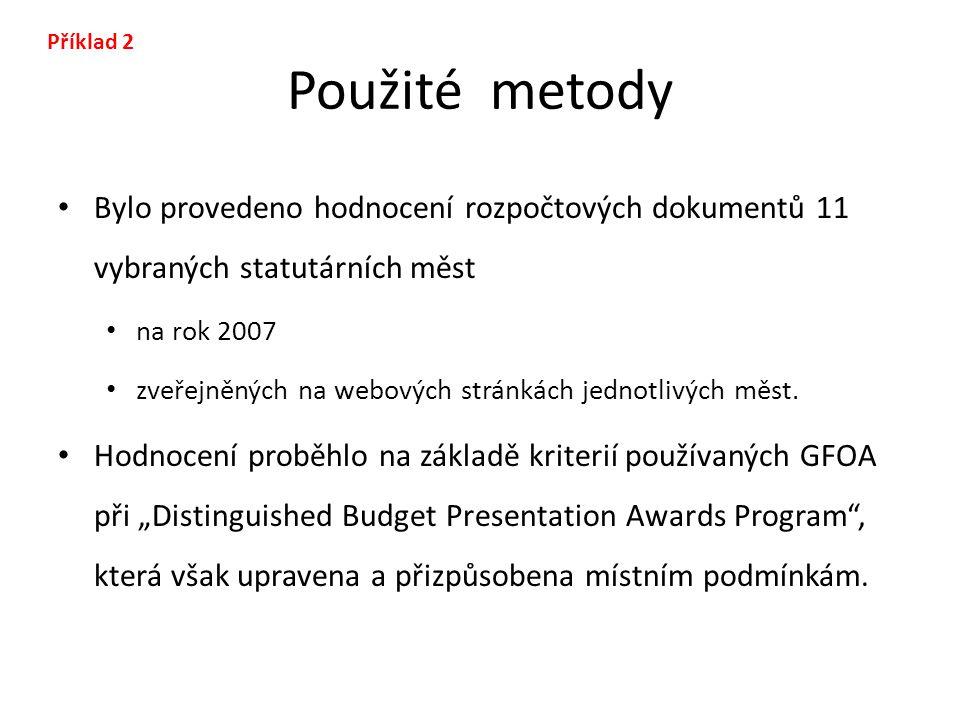 Příklad 2 Použité metody. Bylo provedeno hodnocení rozpočtových dokumentů 11 vybraných statutárních měst.
