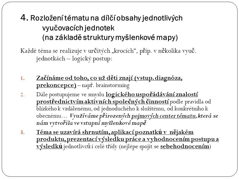 4. Rozložení tématu na dílčí obsahy jednotlivých vyučovacích jednotek (na základě struktury myšlenkové mapy)