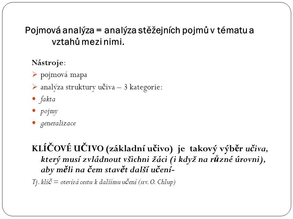 Pojmová analýza = analýza stěžejních pojmů v tématu a vztahů mezi nimi.