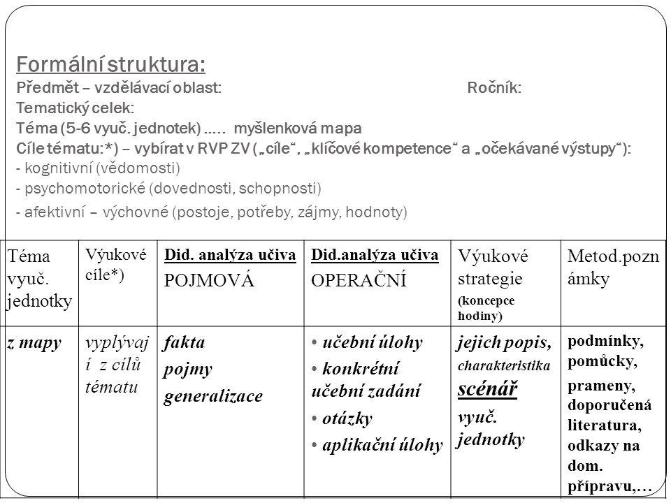 """Formální struktura: Předmět – vzdělávací oblast: Ročník: Tematický celek: Téma (5-6 vyuč. jednotek) ….. myšlenková mapa Cíle tématu:*) – vybírat v RVP ZV (""""cíle , """"klíčové kompetence a """"očekávané výstupy ): - kognitivní (vědomosti) - psychomotorické (dovednosti, schopnosti) - afektivní – výchovné (postoje, potřeby, zájmy, hodnoty)"""