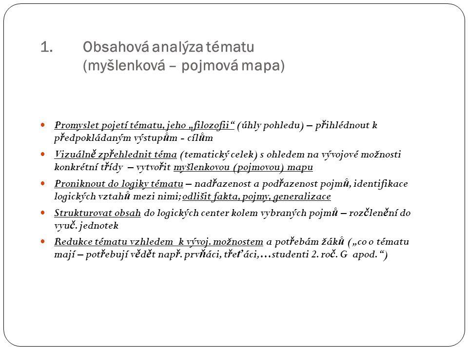 Obsahová analýza tématu (myšlenková – pojmová mapa)