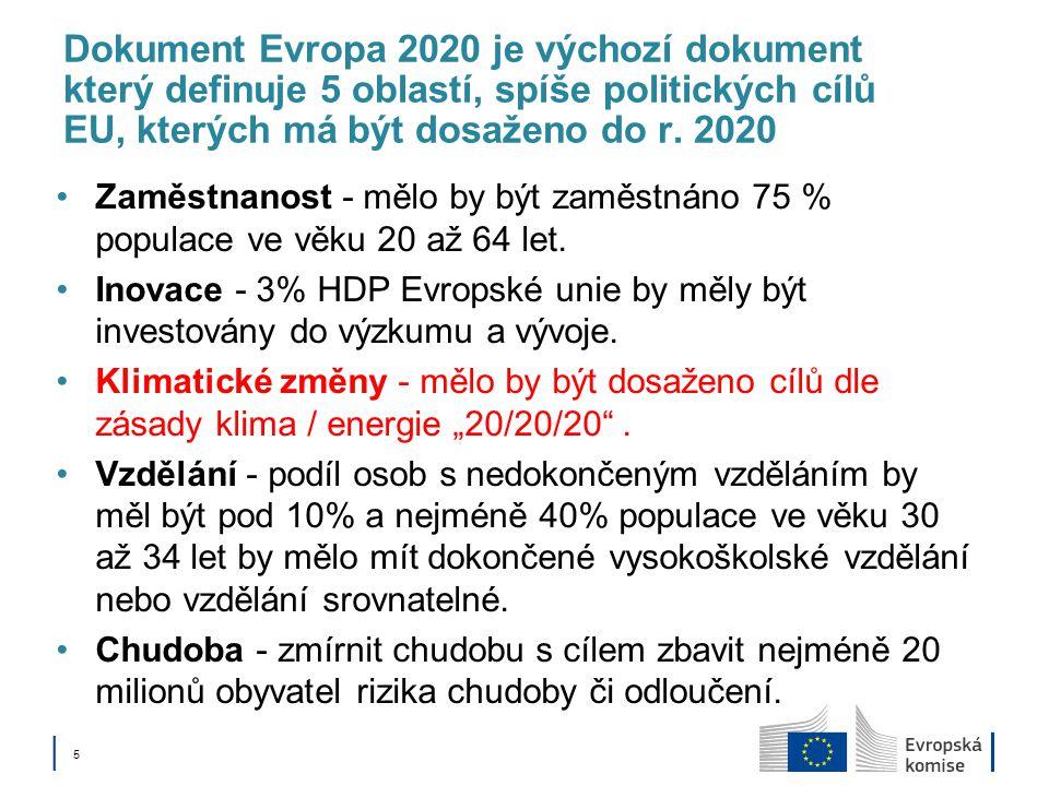 Dokument Evropa 2020 je výchozí dokument který definuje 5 oblastí, spíše politických cílů EU, kterých má být dosaženo do r. 2020