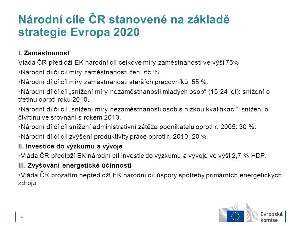 Národní cíle ČR stanovené na základě strategie Evropa 2020
