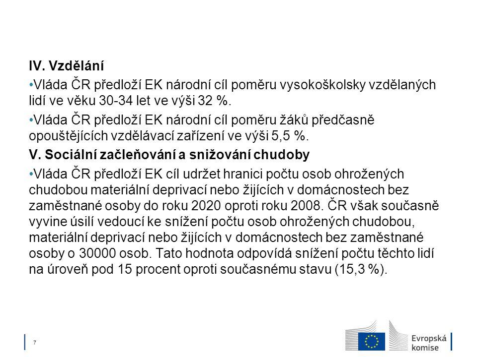 IV. Vzdělání Vláda ČR předloží EK národní cíl poměru vysokoškolsky vzdělaných lidí ve věku 30-34 let ve výši 32 %.