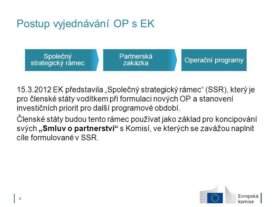 Postup vyjednávání OP s EK