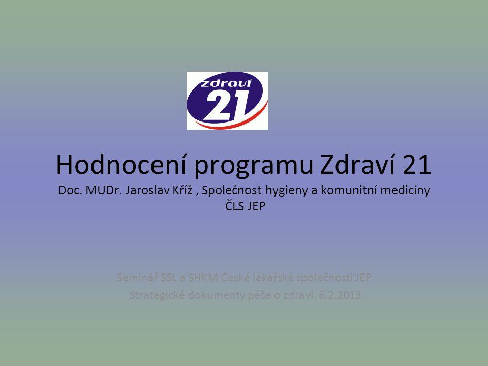 Hodnocení programu Zdraví 21 Doc. MUDr