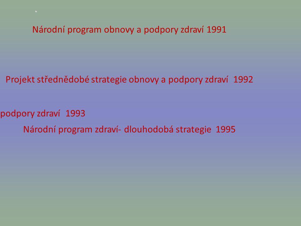 Národní program obnovy a podpory zdraví 1991