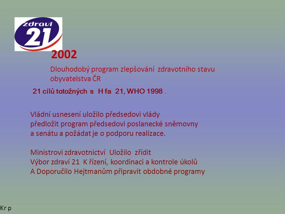 2002 Dlouhodobý program zlepšování zdravotního stavu obyvatelstva ČR