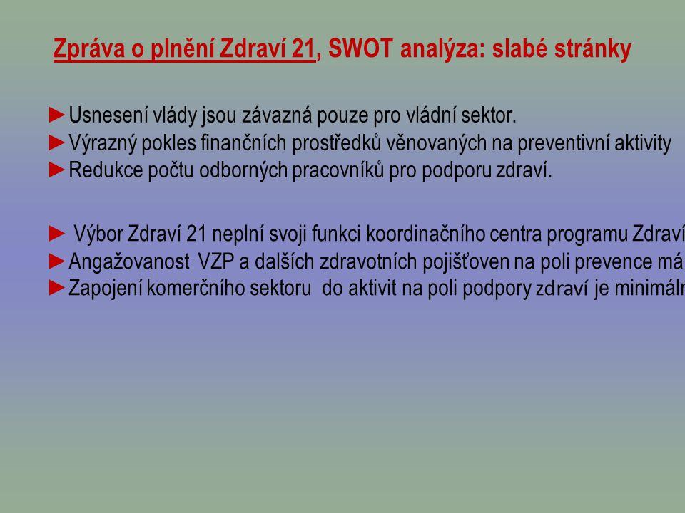Zpráva o plnění Zdraví 21, SWOT analýza: slabé stránky