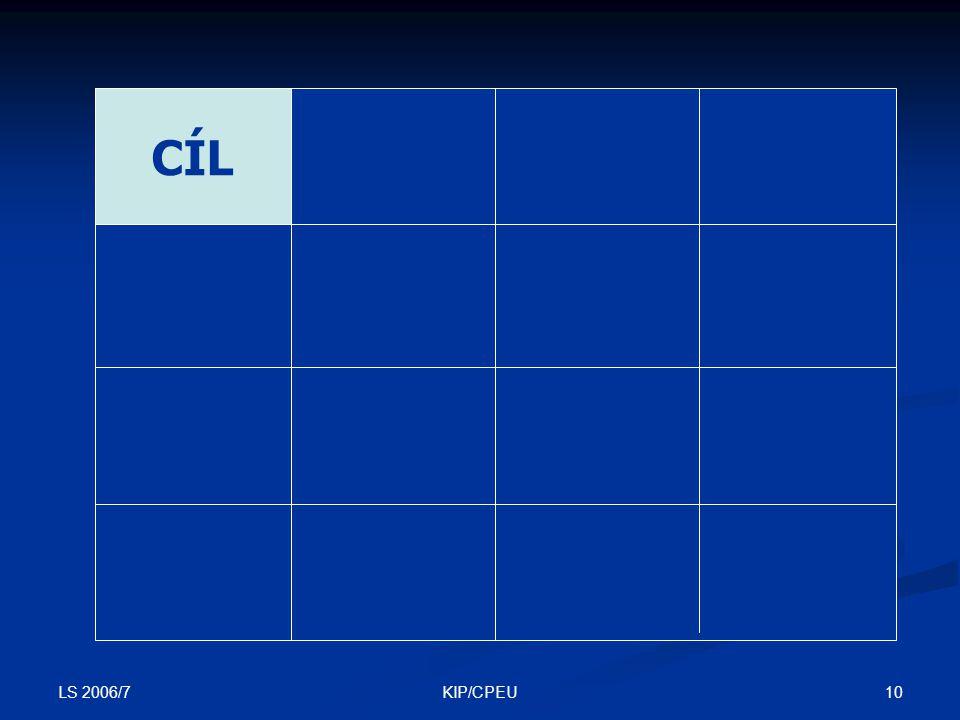 CÍL LS 2006/7 KIP/CPEU