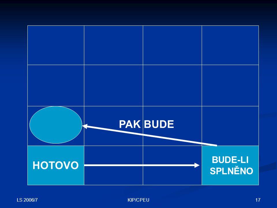 HOTOVO BUDE-LI SPLNĚNO PAK BUDE LS 2006/7 KIP/CPEU
