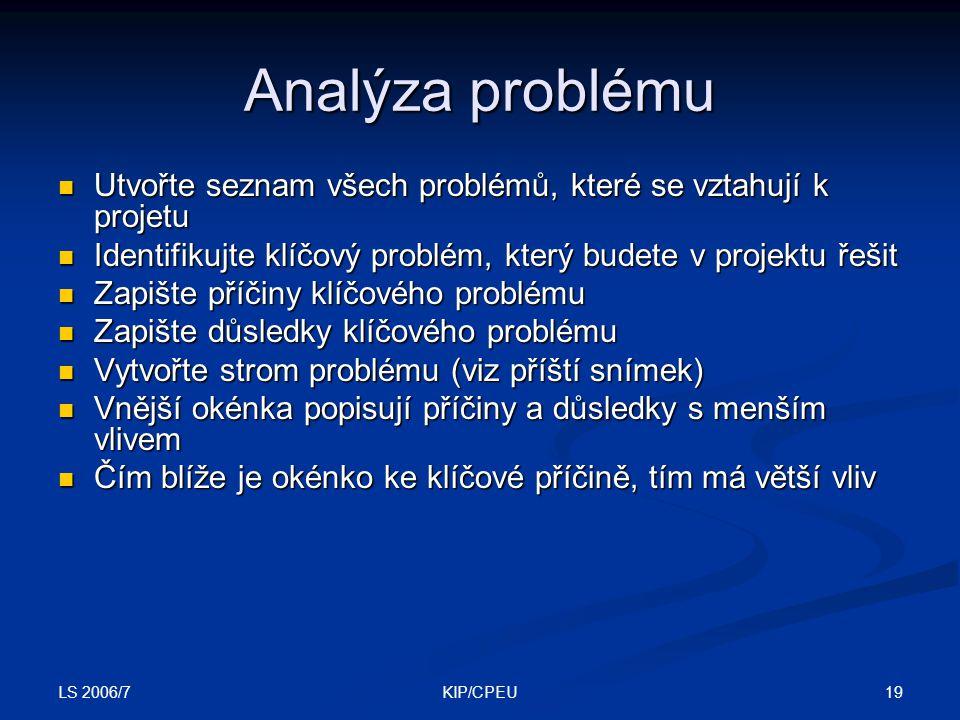 Analýza problému Utvořte seznam všech problémů, které se vztahují k projetu. Identifikujte klíčový problém, který budete v projektu řešit.