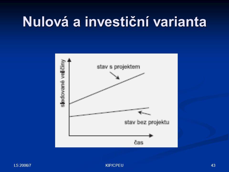 Nulová a investiční varianta