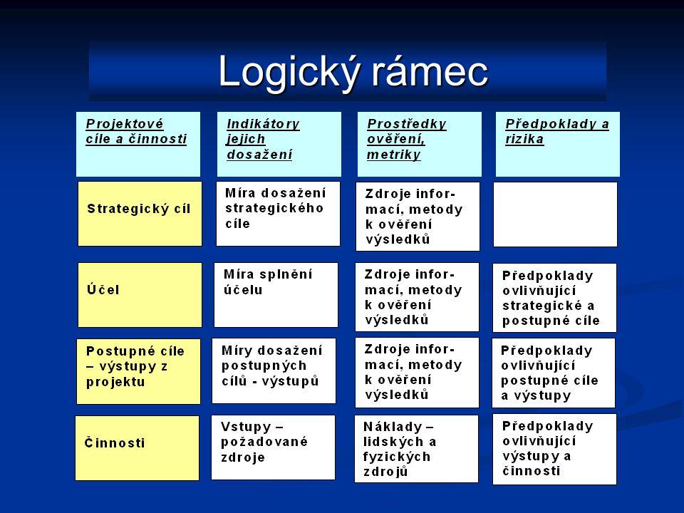 Logický rámec