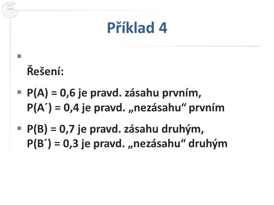 """Příklad 4 Řešení: P(A) = 0,6 je pravd. zásahu prvním, P(A´) = 0,4 je pravd. """"nezásahu prvním."""